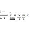 "Philips 24PFS4022/12 24"" 61 Ekran Full HD LED TV"