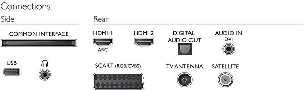 """Philips 32PFS4132 32"""" 80 Ekran Uydu Alıcılı FHD TV"""