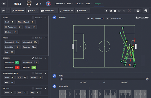 Aral Football Manager 2016 PC Oyun