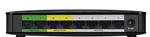Zyxel Gs-108Sv2 8-Port Desktop Gigabit Ethernet Media Switch