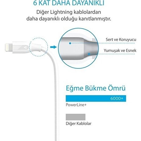 ANKER POWERLINE+ LIGHTNING KABLO 1.8 METRE IPHONE ŞARJ/DATA KABLOSU MFI LISANSLI -BEYAZ