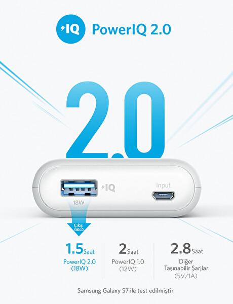 Anker Powercore II 10.000 mAh 18W  Powerıq 2.0 Taşınabilir Şarj Cihazı - Beyaz